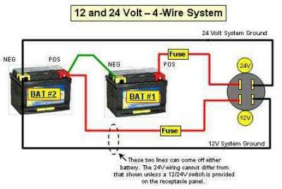 Trolling Motor Wiring General Discussion Forum