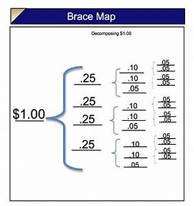 jancyteaching students to understand math thinking maps With brace map template