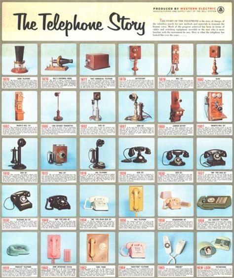 history of phones telephone timeline timetoast timelines