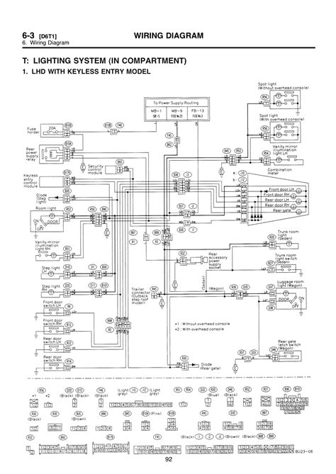1997 subaru legacy engine diagram my wiring diagram