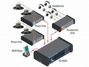 Ez-ada4  U2010 Stereo Audio Distribution Amplifier