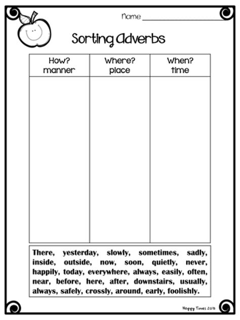 adverbs of time manner place sorting activity by