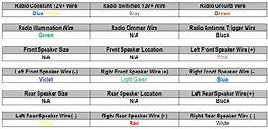 2001 Toyota Highlander Radio Wiring Harness