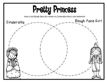 cinderella   rough face girl story pack