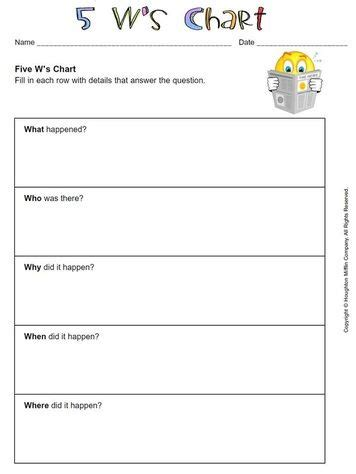graphic organizers mrs warner s 4th grade classroom