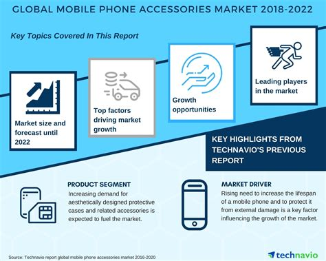 mobile market research global mobile phone accessories market new market