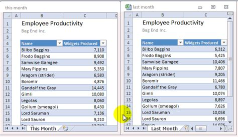 Compare 2 Files Or Sheets Of Data In Excel  How To