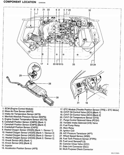 Kia Rondo Wiring Diagram Imageresizertool