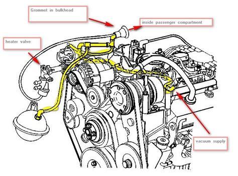 2006 Chevy V6 Engine Vacuum Diagram by Chevy S10 Vacuum Line Diagram