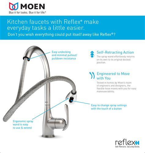 how to buy a kitchen faucet moen aberdeen single handle pull sprayer kitchen