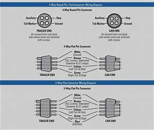 7 Pole Rv Plug Wiring Diagram