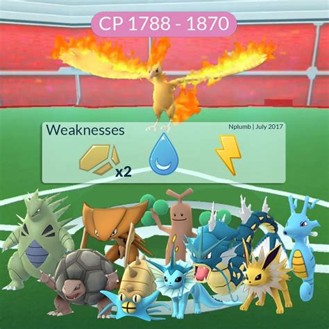 10 Pokemon Go Moltres Raid Details How You Will Own The