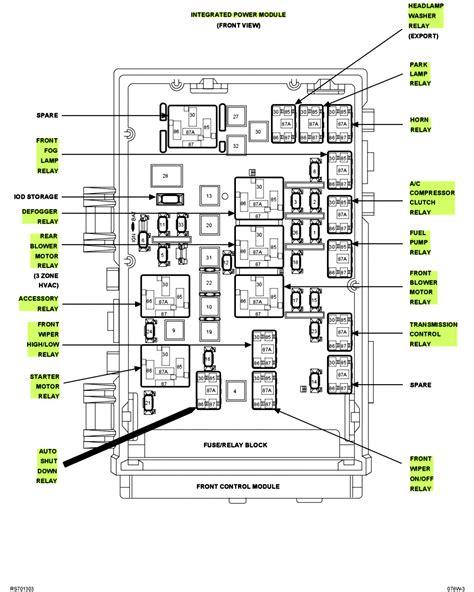 2014 Dodge Durango Fuse Diagram by 2004 Dodge Stratus Fuse Box Diagram Festival Collections