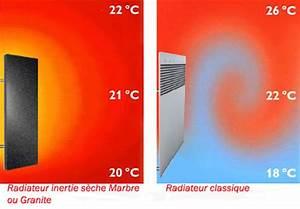 Comparatif Radiateur Inertie : pour ma famille comparatif radiateur electrique a inertie ~ Premium-room.com Idées de Décoration