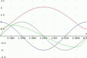 Geschwindigkeit Berechnen Auto : geschwindigkeit der kugel berechnen techniker forum ~ Themetempest.com Abrechnung
