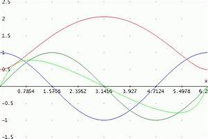 Kugel Oberfläche Berechnen : geschwindigkeit der kugel berechnen techniker forum ~ Themetempest.com Abrechnung