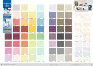 Plascon Exterior Paint Colour Chart