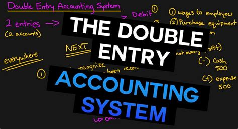 double entry system defined features principle explained