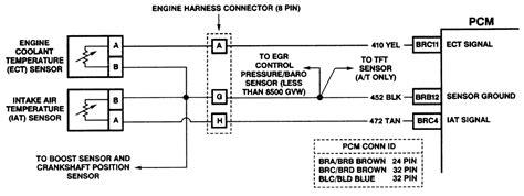 repair guides diesel electronic engine controls intake air temperature iat sensor