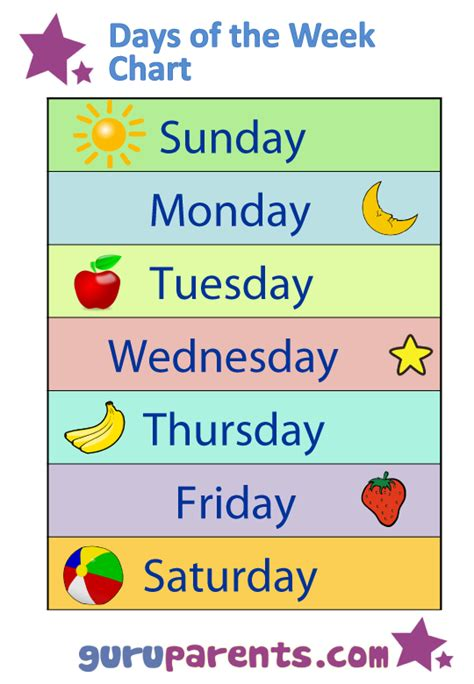 days   week chart preschool charts teaching