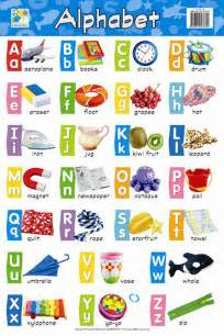 HD wallpapers printable abc behaviour chart Page 2
