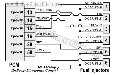1991 Jeep Fuel Injection Wiring Diagram by 1993 1995 Fuel Injector Circuit Diagram Jeep 4 0l