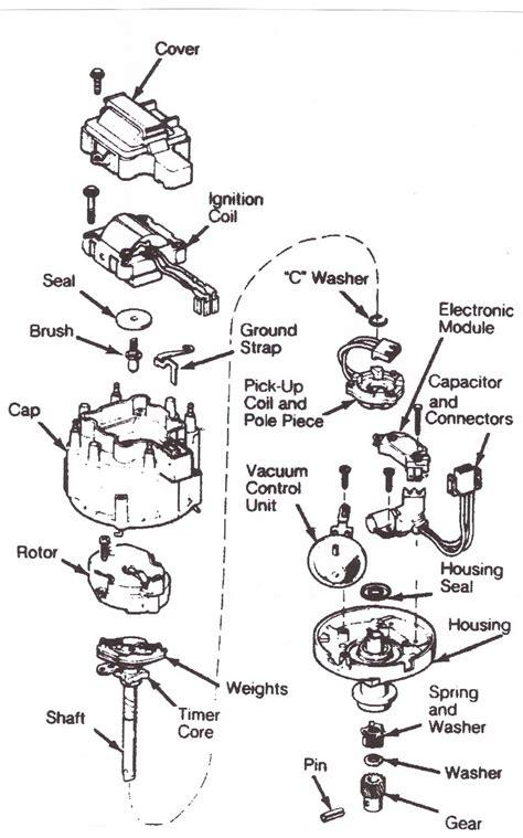 For Small Block Chevy Alternator Wiring Diagram by Small Block Chevy Alternator Wiring Auto Electrical