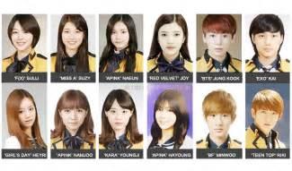 make a yearbook online 16 photos of k idols graduating sopa kpopmap global