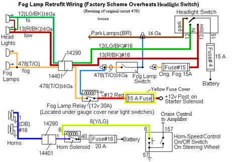 Aero Four Eye Conversion Wiring Headlights