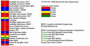 Vw Tiguan Fuse Box Diagram Vw Bus Fuse Box Diagram Wiring Diagram