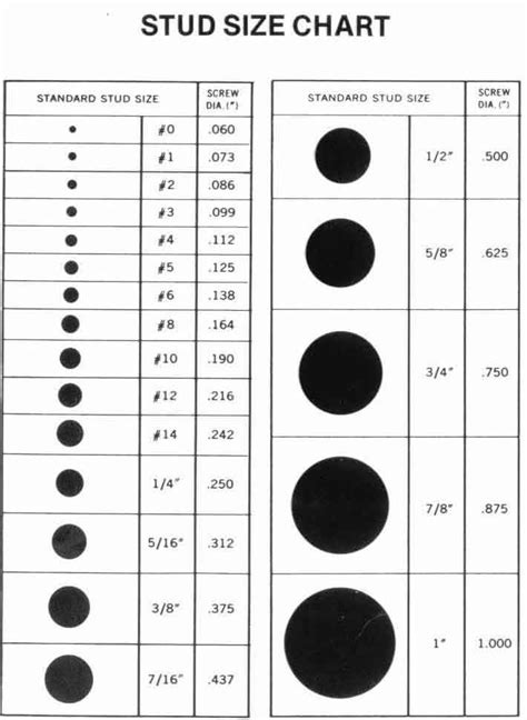 wire size chart home electrical wire size chart pictures to pin on pinterest pinsdaddy