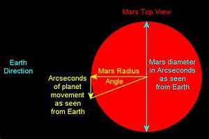 Diagram of Planet Mars - Pics about space