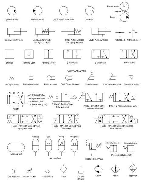 fluid power schematic symbols circuit in 2019 fluid mechanics mechanical