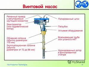 U041f U0440 U0435 U0437 U0435 U043d U0442 U0430 U0446 U0438 U044f  U043d U0430  U0442 U0435 U043c U0443   U0026quot New Production Technologies1  U041d U043e U0432 U044b U0435