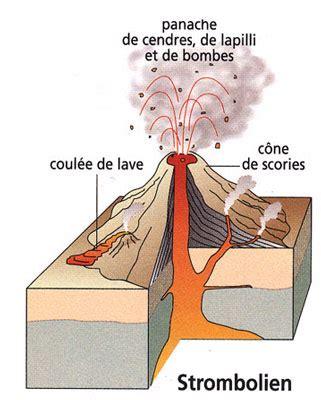 refroidir une chambre dossier gt une grande variété de volcans