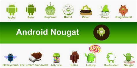 newest android update s next version of android os is nougat the n