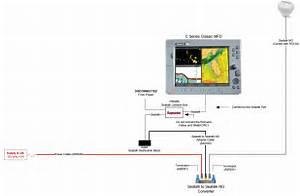 Aprilium Etx 125 Wiring Diagram