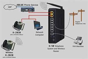 Pbx Phone System Diagram