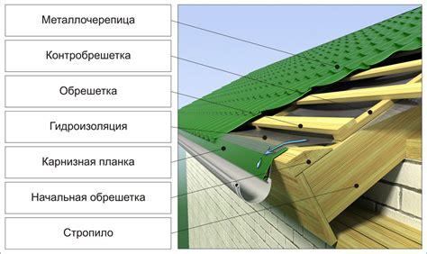 Как избавиться от конденсата под крышей