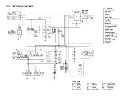 yamaha raptor wiring diagram yamaha wiring diagram moto  yamaha grizzly 700 wiring diagram manual on yamaha raptor 660 wiring diagram