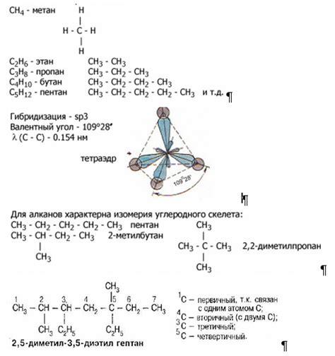 Химия запахов химическая классификация запахов запахи как химические явления