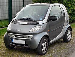 Kfz Steuer Berechnen Hsn Tsn : smart fortwo cabrio electric drive hsn tsn ~ Themetempest.com Abrechnung