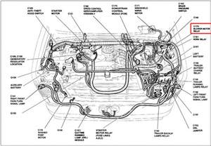 similiar ford taurus blower motor diagram keywords ford expedition blower motor relay location wiring engine diagram