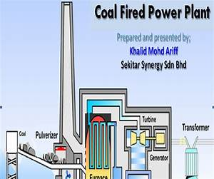 Sekitar Synergy Sdn Bhd  Environmental Issues From Coal