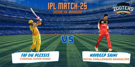 You can set it as lockscreen or wallpaper of windows 10 pc, android or iphone mobile. CSK vs RCB - Player Battle - Zooters Blogs