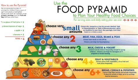 glycemic index pyramid international diabetes association