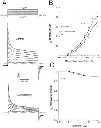 Epinastine HCl (WAL801) | Histamine Receptor inhibitor