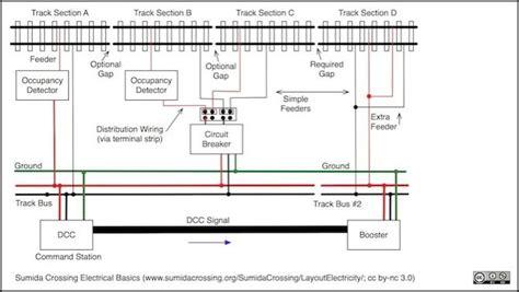 generic bus  dcc pinterest model train  layouts