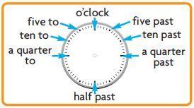 uhrzeiten  englisch lernen leichtgemacht elternwissencom