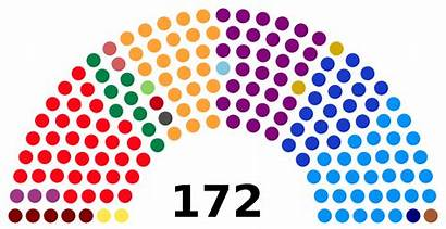 Colombia 2022 Assembly United General Congress Svg